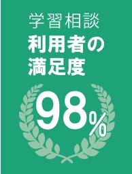 学習相談利用者の満足度98%